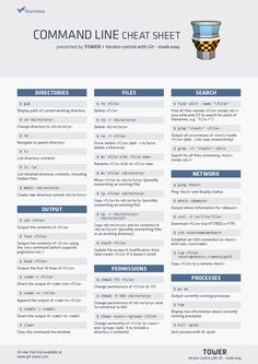 For many, the command line belongs to long gone days: when computers were controlled by typing mystical commands into a black window; when the mouse possessed no power. But for many use cases, the command line is still absolutely indispensable! Our new cheat sheet is here to help all 'command line newbies': it not only features the most important commands but also a few tips & tricks that make working with the CLI a lot easier.