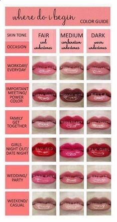 LipSense Color Guide: There's a shade for every skin tone and event!, Makeup, LipSense Color Guide: There's a shade for every skin tone and event! I'm here to help you find yours! Lip Sence, Berry, Best Toner, Lipsense Lip Colors, Senegence Makeup, Senegence Products, Acne Spots, How To Get Rid Of Acne, Skin Makeup