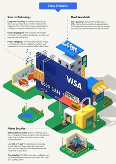 illustration, infographic, advertising illustration