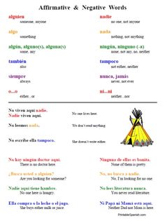 Affirmative and Negative Words printable Spanish lesson from PrintableSpanish.com