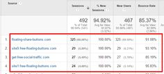 Instructions on how to remove those annoying spam referrals from your Google Analytics reports from the guys at Ri Web.
