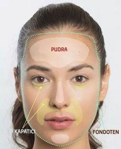 pudra=powder       kapatıcı=concealer