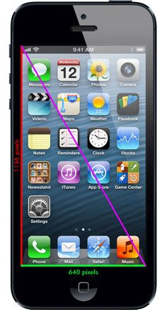 How sharp is the iPhone 5 retina display - ccss lesson pythagorean theorem, trig, distance formula