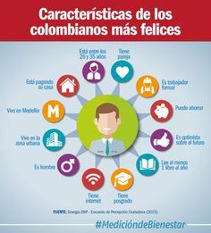 Estas son las características de los colombianos más felices (@DNP_Colombia)