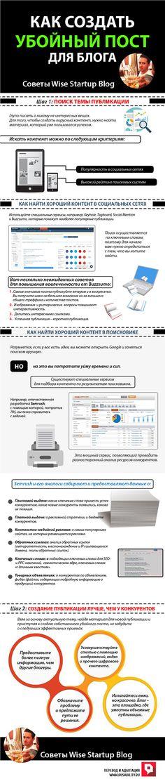 Блог, публикации, контент, статья, Buzzsumo, Semrush, конверсия, советы, инфографика, трафик, маркетинг