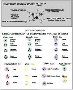 Weather Map Symbols Answer Key 4k Pictures 4k Pictures Full Hq