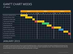 Gantt chart design for your planning session. Chart Design, App Design, Layout Design, Data Visualization Tools, Home Design Software, Gantt Chart, Planning, Microsoft Excel, Graphic Design Posters