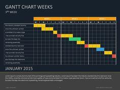 Gantt chart design for your planning session. #timeline #planning #business…