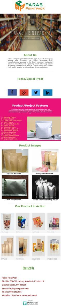 Pouch Packaging Service