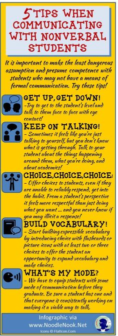 Infographic: 5 Tips for talking with Nonverbal Students! www.NoodleNook.net