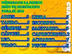 ¿SABÍAS CUAL SERÁ TU NUMERO DE LA SUERTE EN 2016? https://www.cuarzotarot.es/ #suerte #Feliz2016 #númerodelasuerte #horóscopo