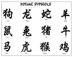 Kanji Zodiac Symbols Tattoo Flash