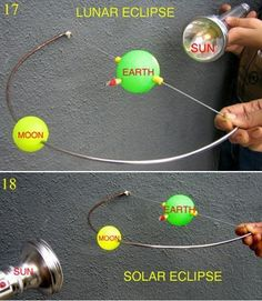 This would be a great activity for students to do on the day we cover our lesson on eclipses. After the lesson the students will be able to do this activity in groups to review what they have learned.