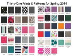 Prints & Patterns for Spring 2014!