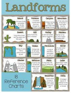 CONTINENTS, OCEANS & LANDFORMS {A SCIENCE, WRITING & LITERACY UNIT} - TeachersPayTeachers.com
