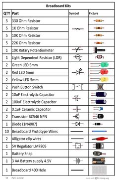 Breadboard Kit Component List