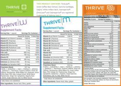 The THRIVE EXPERIENCE is hard to explain and challenging to describe, it's something that can only be experienced! Results are high impact and can differ for everyone depending on which areas of you life need the most help. You can sign up under me as a customer OR promoter! Try it! I promise its worth it!! SSlaven.Le-Vel.com