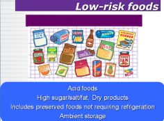 Low Risk Foods Food Safety Training, Rice Crisps, Jam Cookies, High Sugar, I Foods, Biscuits, Crack Crackers, Cookies, Biscuit