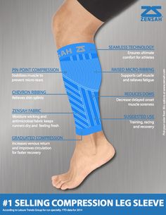 Compression Leg Sleeves | Shin Splint Relief | Graduated Compression | Faster Recovery | Calf Support | Decreased Fatigue...the list goes on