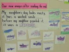 mental images first grade - Google Search