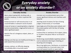 #Anxiety is a normal reactive to stress but when does it become too much? Here is a chart from #AOR comparing normal anxiety responses with abnormal symptoms of an anxiety disorder. #MentalHealth
