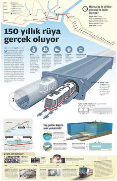 marmaray_infografik