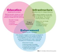 Ideas for change in education