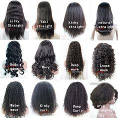 hair chart natural