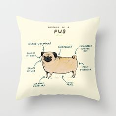 Buy Anatomy of a Pug by Sophie Corrigan as a high quality Throw Pillow. Worldwide shipping available at Society6.com. Just one of millions of products available.