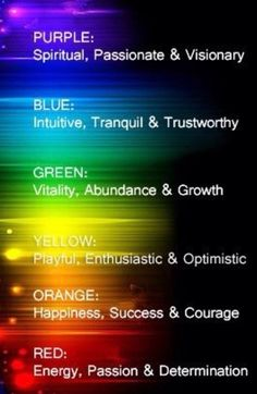 Feng Shui Color meanings