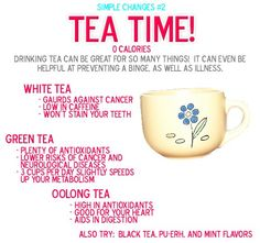 Poster showing health benefits of drinking white tea, green tea and oolong tea.