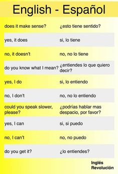 English Vocabulary Words, Spanish Words, Spanish Lessons, English Tips, Spanish English, Learn English, Learn To Speak Spanish, Learn Spanish Online, Language Study