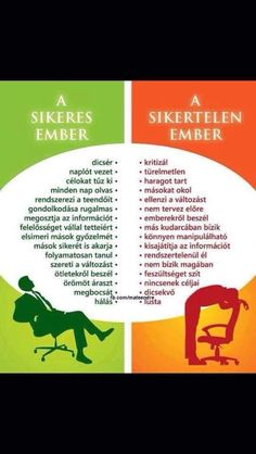 """Képtalálat a következőre: """"a sikeres ember dicsér"""" Motto Quotes, Motivational Quotes, Quotes About Everything, Forever Living Products, Life Motivation, Picture Quotes, Good To Know, Healthy Life, Favorite Quotes"""