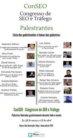 [Infográfico] Lista dos palestrantes do ConSEO Inscrições Abertas: http://mon.net.br/17l2