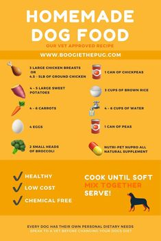 Our vet approved homemade dog food recipe.
