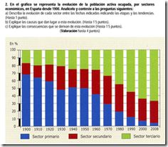 2012. Estructura de la población.