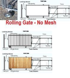 Chain Link Fence Rolling Gate