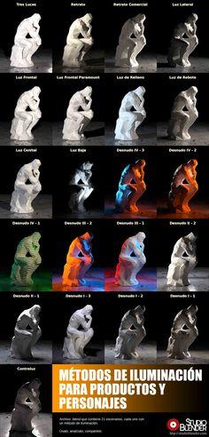 Archivo .blend que contiene 21 escenarios, cada escenario esta configurado con un método de iluminación bien sea para personajes o propductos.