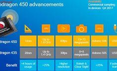 Qualcomm anuncia Snapdragon 450 e leva processo de 14nm para aparelhos intermediários