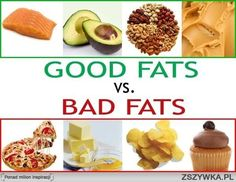 Trans fats quite literally store instantly as adipose tissue (body fat). Low Fat Diets, High Fat Diet, Fad Diets, Fat Foods, Iron Foods, Detox Your Body, Fat Loss Diet, Good Fats, Saturated Fat