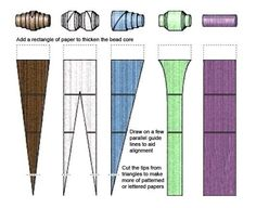 Different Shape Paper Beads - Template - pdf | http://www.bigbeadlittlebead.com/guides_and_information/guide_to_making_paper_beads.php