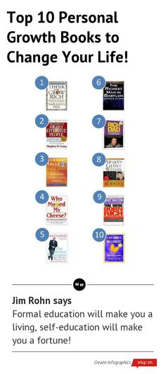 Top 10 Personal Growth Books to Change Your Life http://www.onedirectiontosuccess.com.au