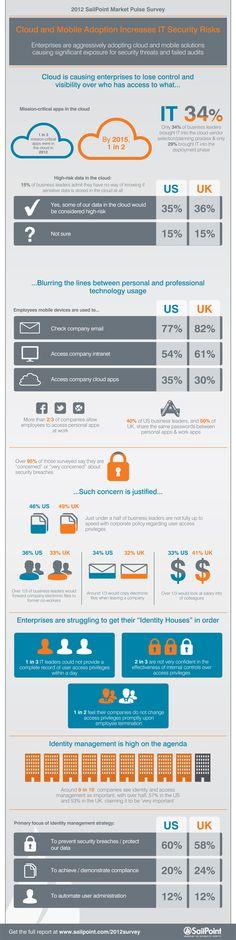 SAI301_Infographic - Market Pulse Survey_V11