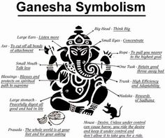For those who wonder about the Ganesh tattoo, this is a pretty good illustration explaining the basics.