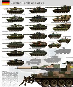 Military Photos, Military Police, Military Weapons, Military Aircraft, Army Vehicles, Armored Vehicles, Panzer, Military Drawings, Tank Armor