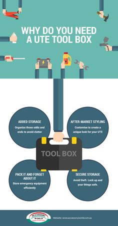 There are many benefits of a #UTE #tool #box. It gives the extra added storage, easily carry, secure storage and much more. Go through this info-graphic and know about the uses of the tool box.