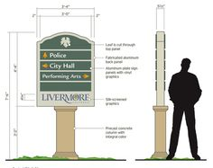 GNU Group: Portfolio: Civic: Livermore Exterior Sign ProgramLove theannotations
