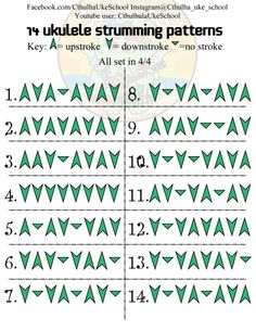 Cthulha Ukulele School — Here are 14 strumming patterns to experiment with!...