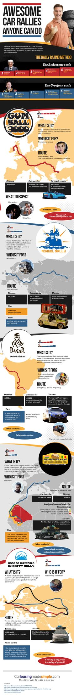 Awesome Car Rallies Anyone Can Do