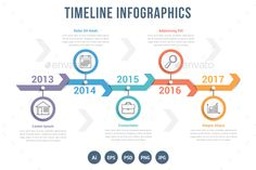Timeline Infographics Template PSD, Transparent PNG, Vector EPS, AI Illustrator